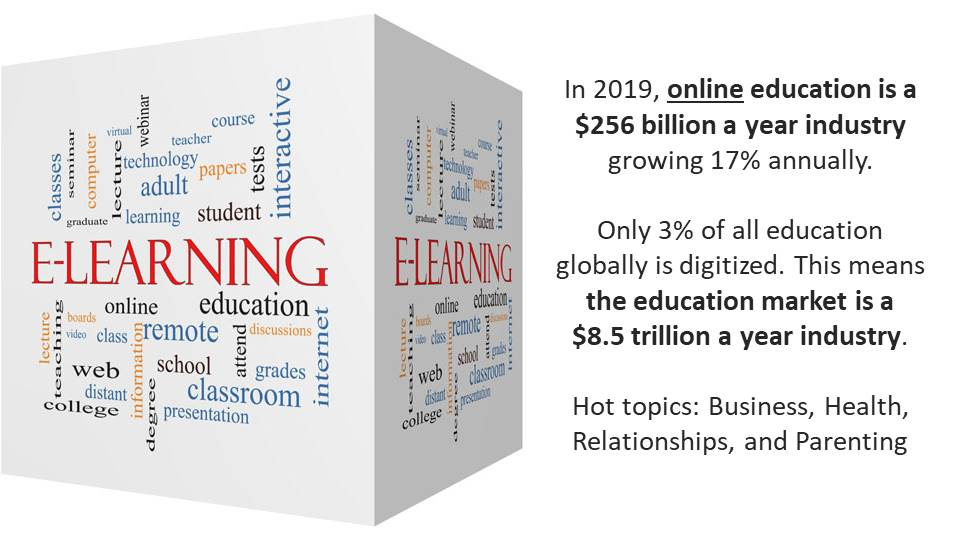 E-Learning: Why go virtual?